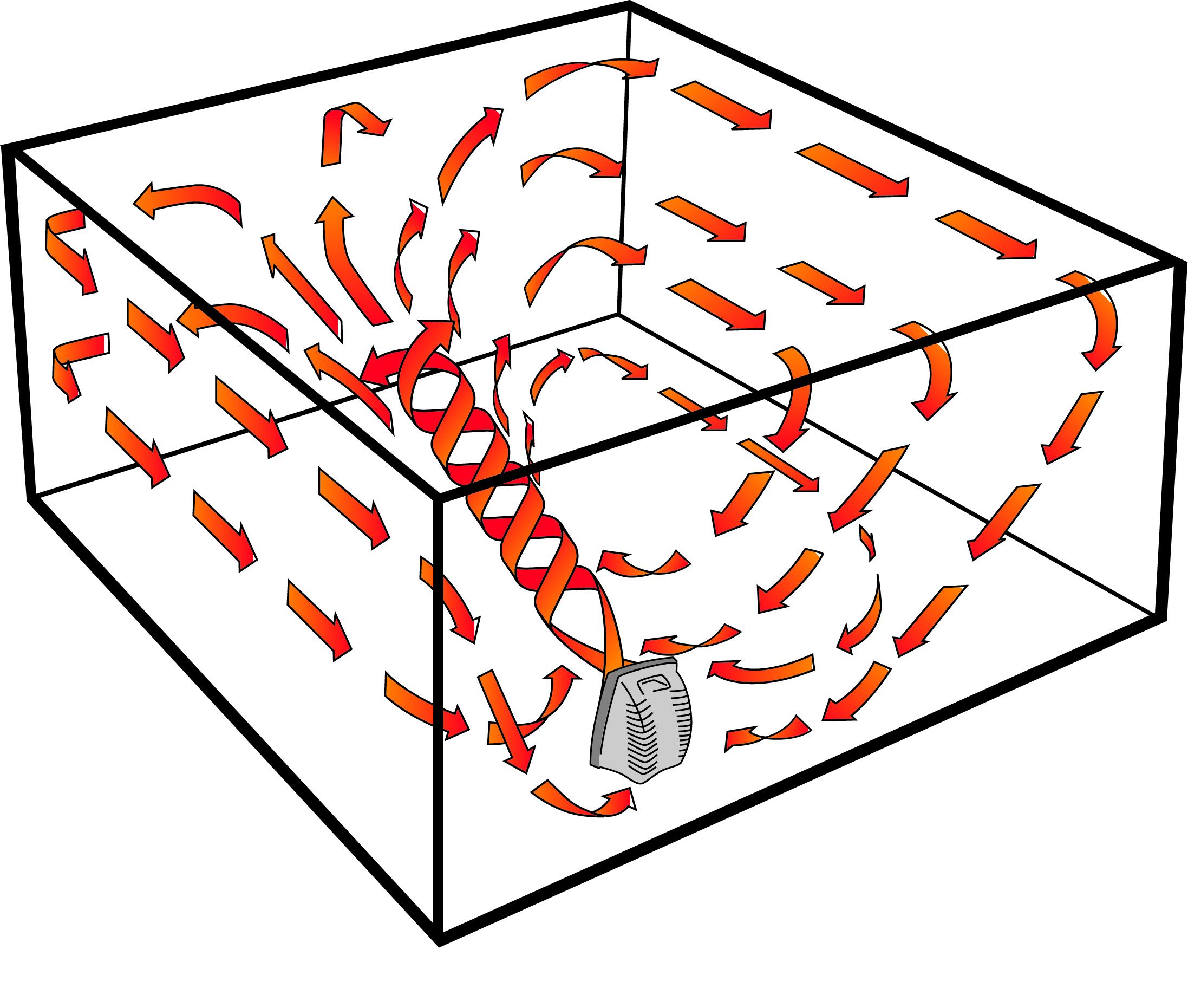 Zasada działania termowentylatora Vornado VH110