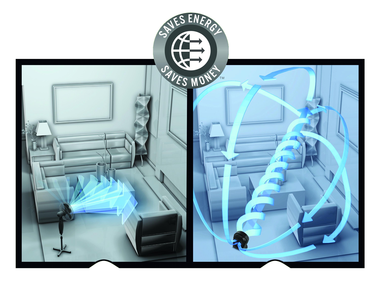 Cyrkulator powietrza Vornado 633 zasada działania