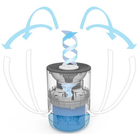 nanoEVAPORATION w nawilżaczu ewaporacyjnym Alfda ALB300